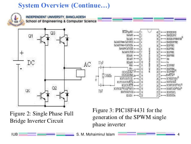 Microcontroller based sinusoidal pwm inverter for photovoltaic applic…