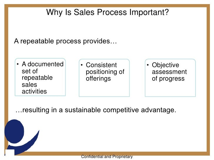 Why Is Sales Process Important?<br />A repeatable process provides…<br />…resulting in a sustainable competitive advantage...
