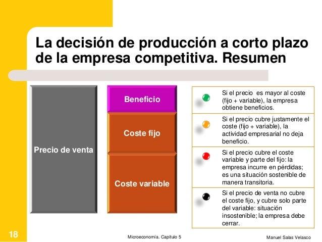 La decisión de producción a corto plazo de la empresa competitiva. Resumen Manuel Salas VelascoMicroeconomía. Capítulo 518...