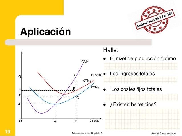 Aplicación Manuel Salas VelascoMicroeconomía. Capítulo 519 Halle:  El nivel de producción óptimo – output de equilibrio =...