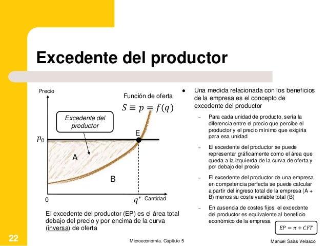 Excedente del productor  Una medida relacionada con los beneficios de la empresa es el concepto de excedente del producto...