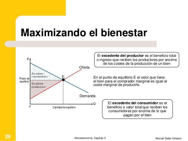 Maximizando el bienestar Manuel Salas VelascoMicroeconomía. Capítulo 529 Oferta Demanda P Excedente productores Excedente ...