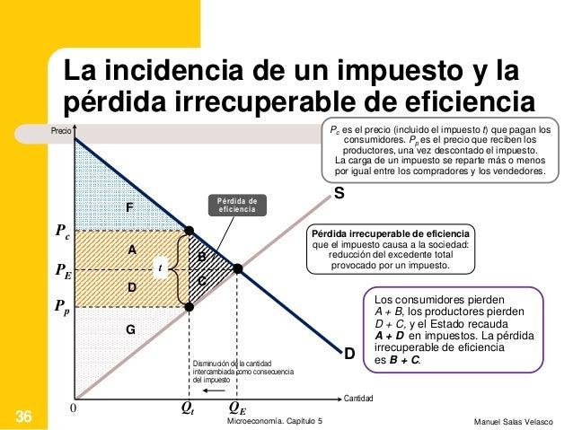 La incidencia de un impuesto y la pérdida irrecuperable de eficiencia Manuel Salas VelascoMicroeconomía. Capítulo 536 B D ...