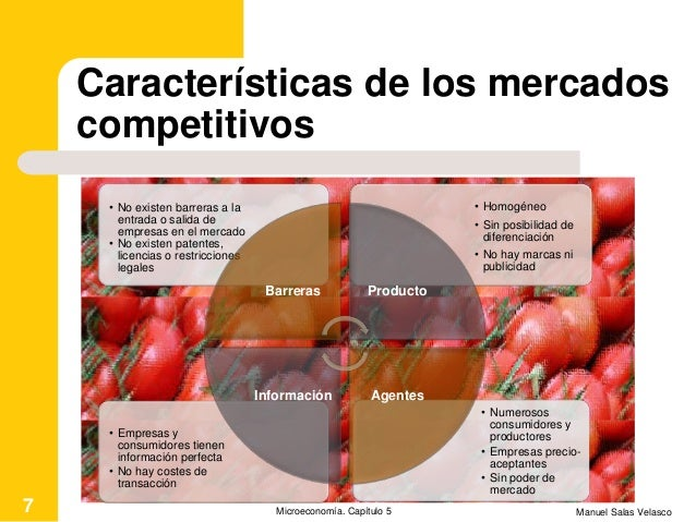 Características de los mercados competitivos Manuel Salas VelascoMicroeconomía. Capítulo 57 • Numerosos consumidores y pro...
