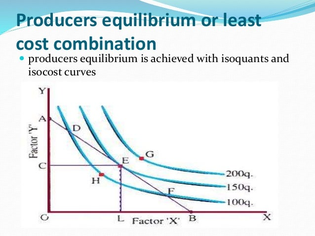 least cost factor combination