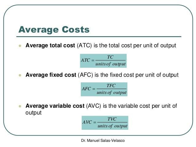 Microeconomics: Cost Functions