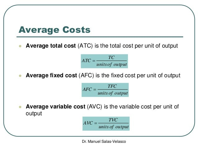average fixed cost image collections
