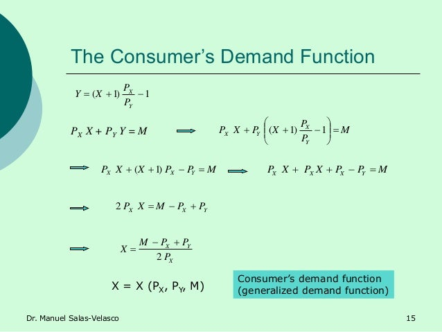 The Consumer's Demand Function 1)1(  Y X P P XY PX X + PY Y = M M P P XPXP Y X YX        1)1( X = X (PX, PY...