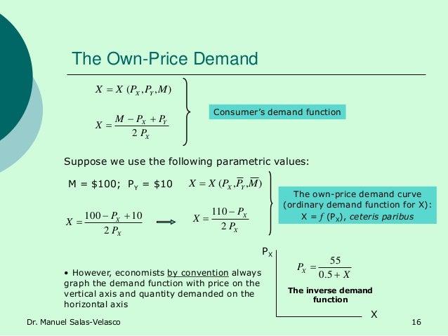 The Own-Price Demand X YX P PPM X 2   ),,( MPPXX YX ),,( MPPXX YX M = $100; PY = $10 Consumer's demand function The o...