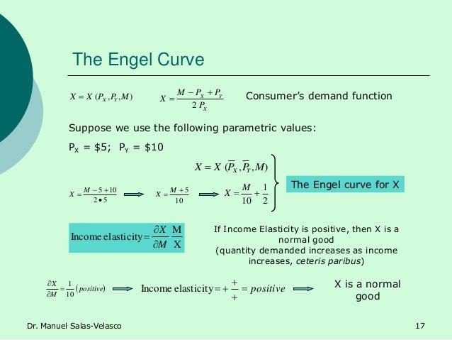 The Engel Curve X YX P PPM X 2   ),,( MPPXX YX ),,( MPPXX YX PX = $5; PY = $10 Consumer's demand function The Engel c...