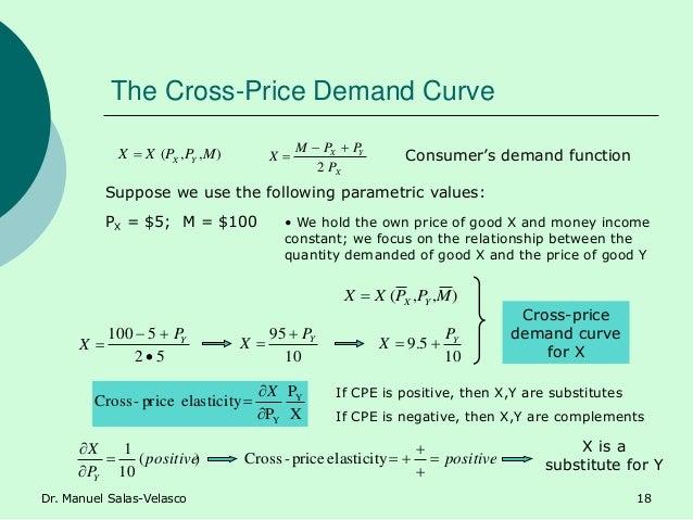 The Cross-Price Demand Curve X YX P PPM X 2   ),,( MPPXX YX ),,( MPPXX YX PX = $5; M = $100 Consumer's demand functio...