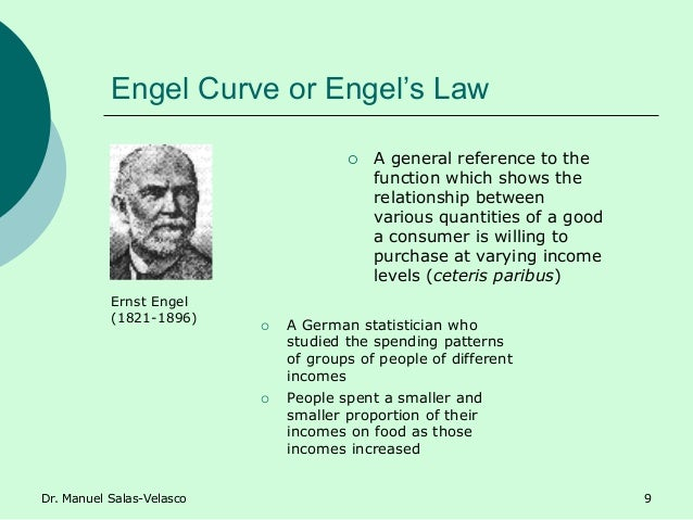 Engel Curve or Engel's Law  A general reference to the function which shows the relationship between various quantities o...