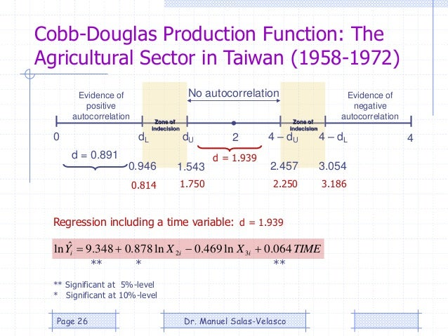 Cobb-Douglas Production Function: The Agricultural Sector in Taiwan (1958-1972) 2 Zone of indecision Zone of indecision 0 ...
