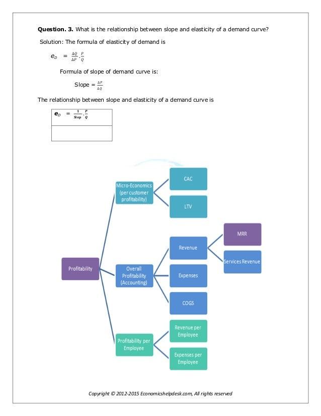 Economics homework