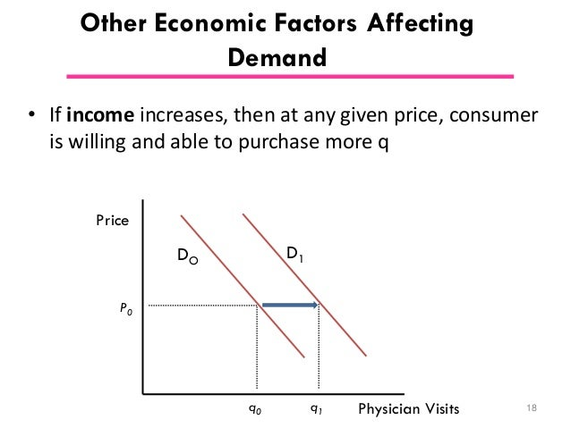 micro factors affecting share price Why do share prices change factors influencing the share price of companies may affect the price of the shares on the market for example.