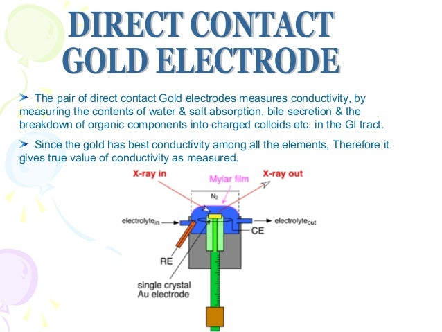 Microelectroonic pill