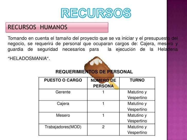 Microempresa Heladosmania