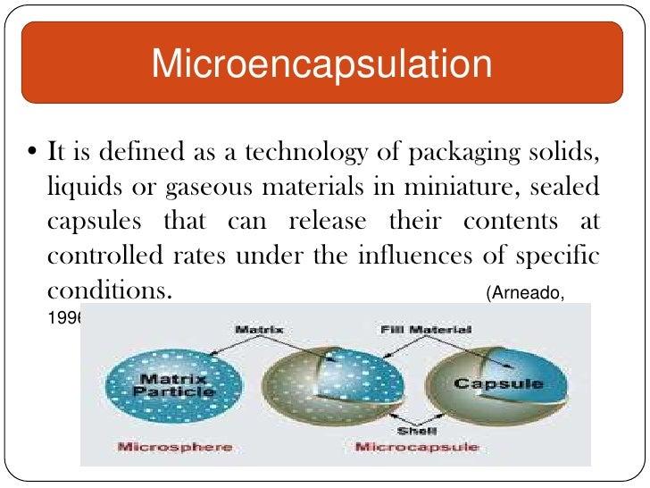 Microencapsulation by manoj Slide 2