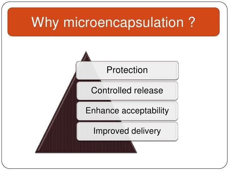 Microencapsulation by manoj Slide 3