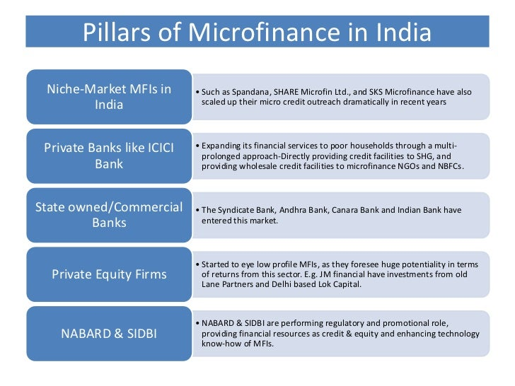 microfinance enters the marketplace Another way to enter into partnership with mfis is to securitize microfinance portfolios in 2004, the largest ever securitisation deal in microfinance was signed between icici bank and.