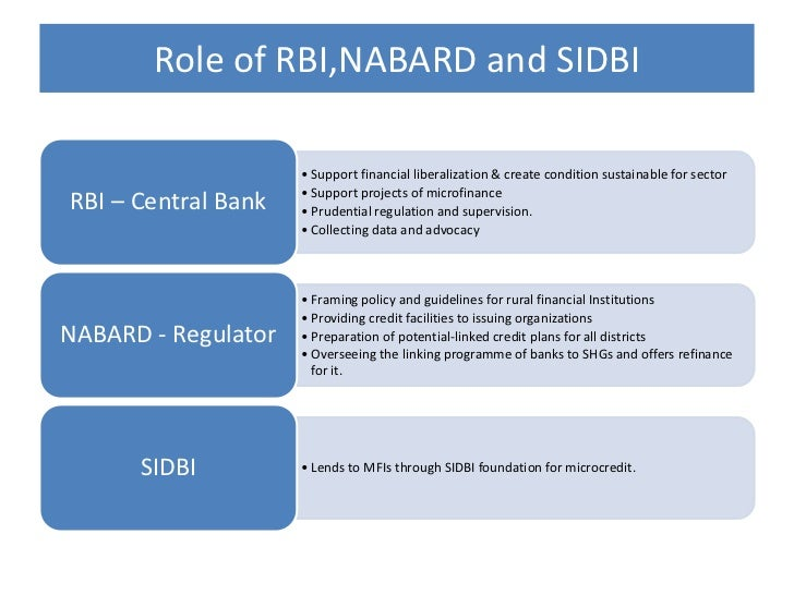 cbn prudential guidelines for microfinance banks