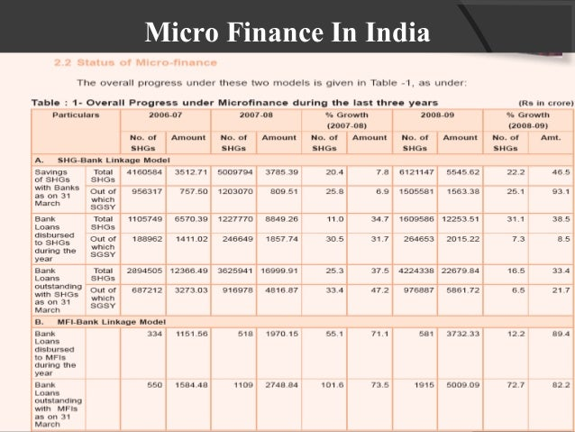 microfinance in india Microfinance institutions have innovatively shifted two classic banking obligations  to the borrowers firstly, it is the poor who decide the credit worthiness of.