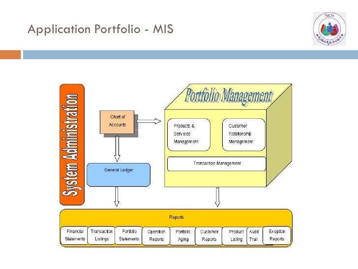 Application Portfolio - MIS