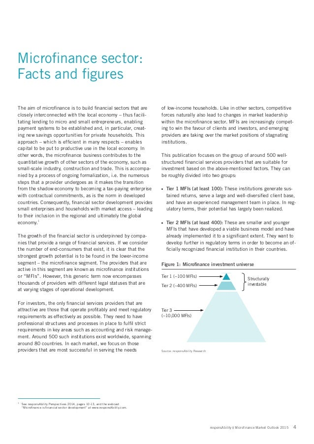 Microfinance 1 Notes: Microfinance Market-outlook-2015-de