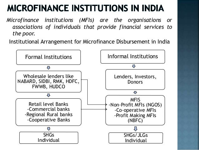 microfinance in india The successes and failures of various microfinance institutions around the world have been evaluated and lessons learnt have been incorporated in a model microfinance institutional mechanism for india.