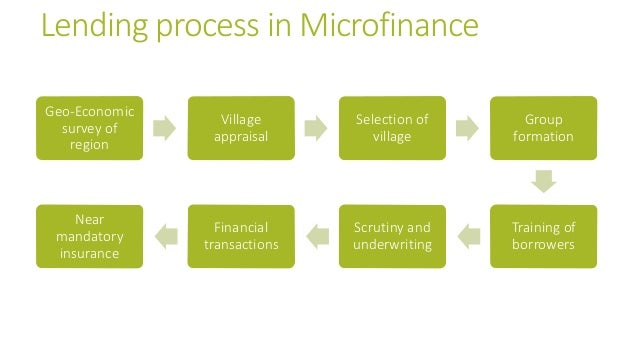 analysis on microfinance in india Comparison of performance of microfinance institutions with 1 state of microfinance in india of microfinance institutions with commercial banks in.