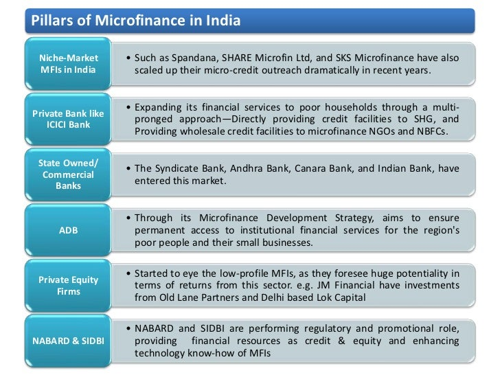 introduction microfinance Free essay: introduction the purpose of the microfinance (mfi) is to reduce poverty in developing countries the micro credit program was conceived by.