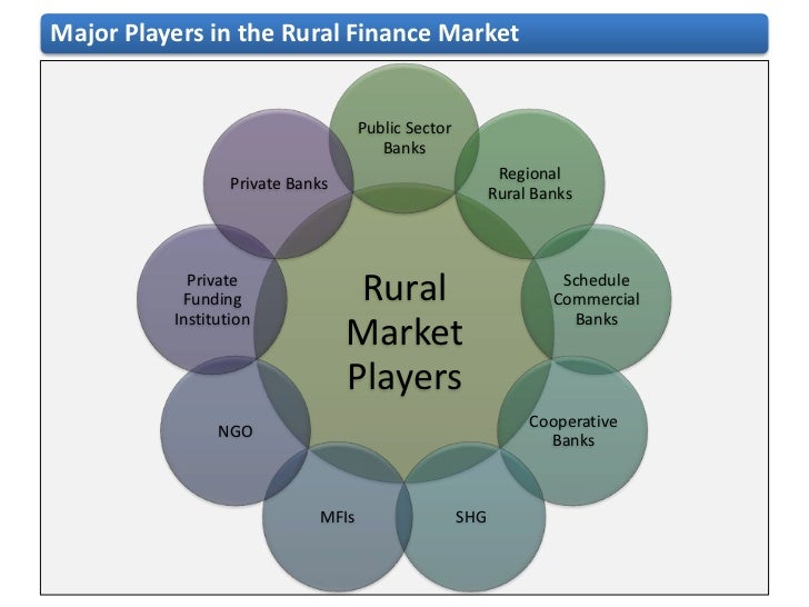 the role of micro credit to rural Socioeconomic status of rural poor (singh, 2005) micro-credit is considered as one of the vital tools for have a role on the decision of family planning.
