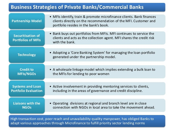 examples of microfinance banks in the philippines