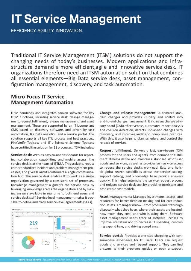 Micro Focus - IT Service Managment Automation & Operations Bridge