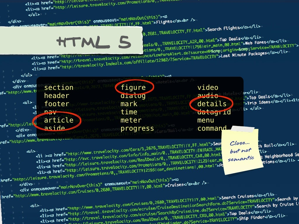 HTML 5 section figure video