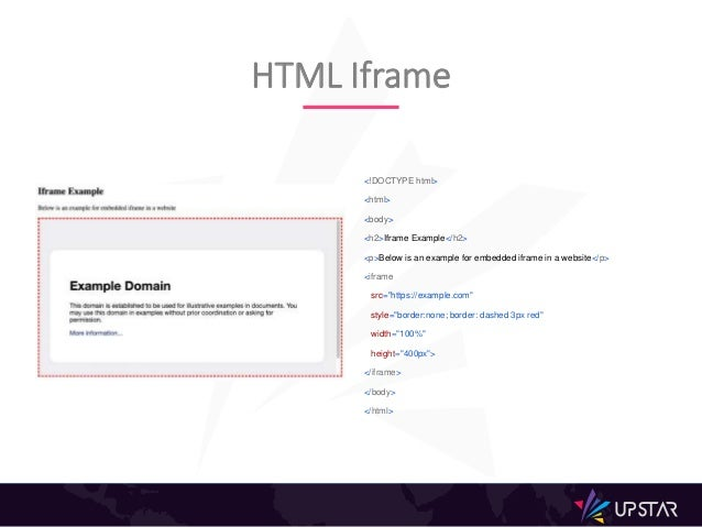 <!DOCTYPE html> <html> <body> <h2>Iframe Example</h2> <p>Below is an example for embedded iframe in a website</p> <iframe ...