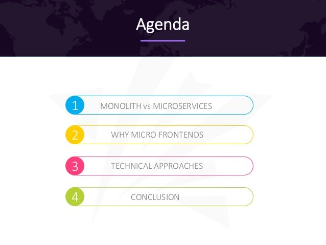 Agenda MONOLITH vs MICROSERVICES CONCLUSION 1 WHY MICRO FRONTENDS2 TECHNICAL APPROACHES3 4