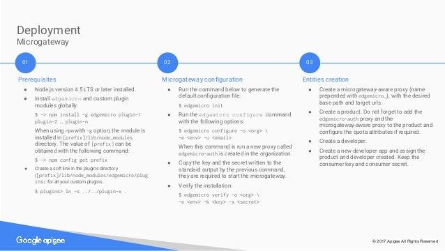 Apigee Edge: Intro to Microgateway