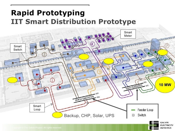 John Kelly Microgrid Briefing On Capitol Hill 5202010 likewise Industrie40 Be ing Reality also Concept Of Energy Transmission Distribution 1 moreover 2011 Antara likewise Printable. on concept of energy transmission distribution 1