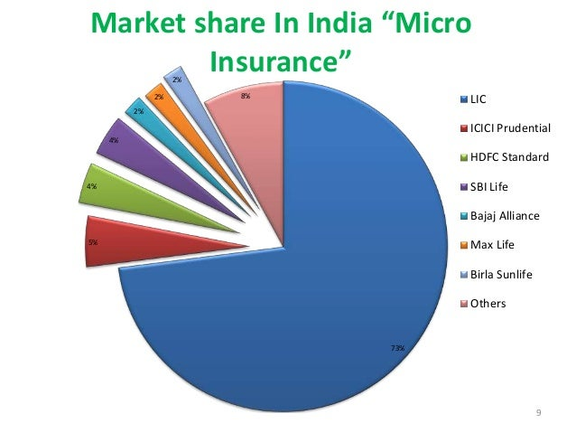 micro insurance More precisely, microinsurance is a means of protecting low income people  against specific risks in exchange for a regular payment of premiums whose  amount.
