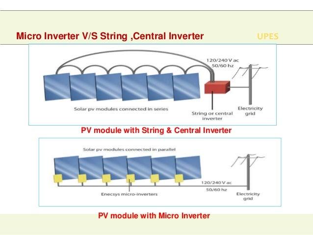 performance optimization of Solar pv plant through Micro inverter