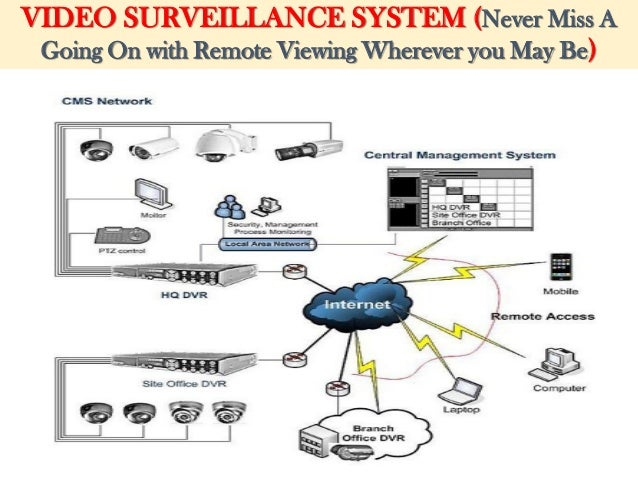 VIDEO SURVEILLANCE SYSTEM (Never Miss A Going On with Remote Viewing Wherever you May Be)