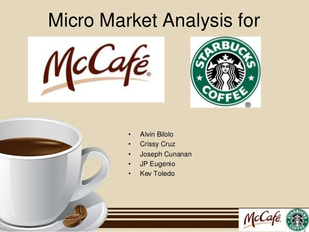 competitive analysis of starbucks