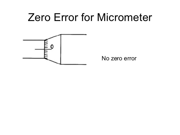 Micrometer and vernier calipers reading with instructions zero error for micrometer no zero error ccuart Images