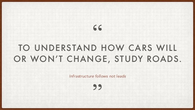 """"""" """" Understand JTBD as context and source of innovation FOR MOTORISTS, CONGESTION IS A BIGGER PROBLEM THAN ANY DEFICIENCY ..."""