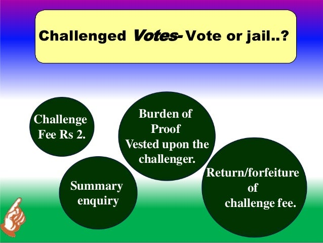 YOUR CHALLENGES …………………? 3.UNDER AGED VOTERS.