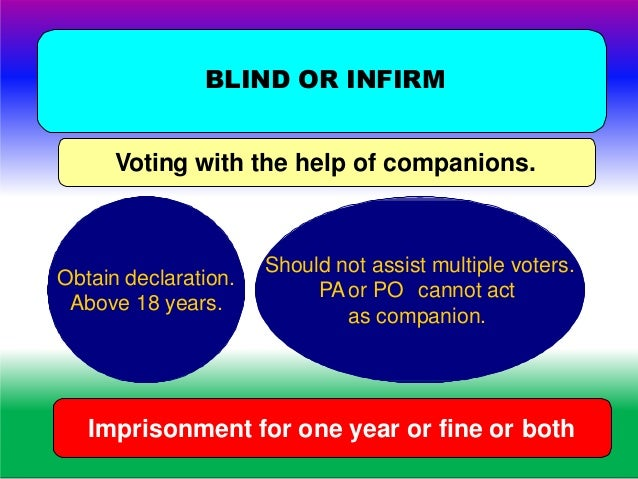 Not allowed to vote in the EVM. Issue Ballot paper. Vote already done by A BOGUSVOTER Entries made in the Voters register ...