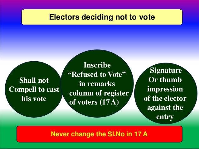 4. REFUSAL TO OBSERVE VOTING PROCEDURE.
