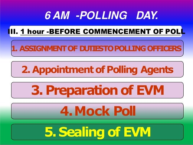 Assignment of Duties to Polling Officers. 1st POLLING OFFICER 2nd POLLING OFFICER 3rd POLLING OFFICER