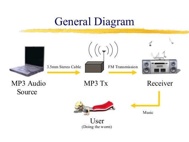 Wireless Microphone Wiring Diagram Free Download Wiring Diagram